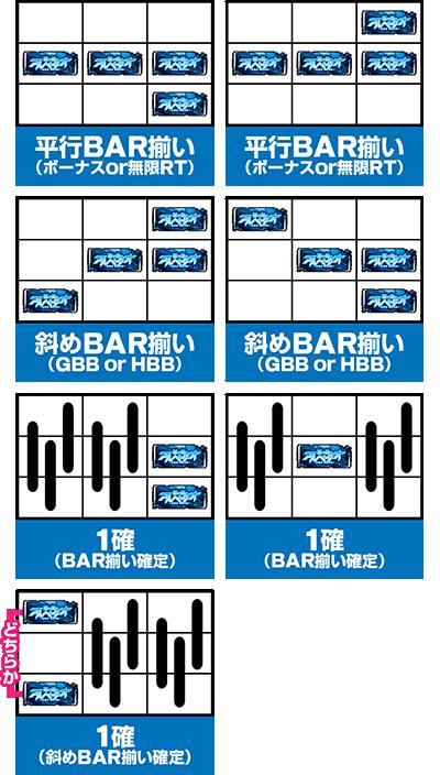 パチスロ蒼き鋼のアルペジオ -アルス・ノヴァ- Mental Model ver.